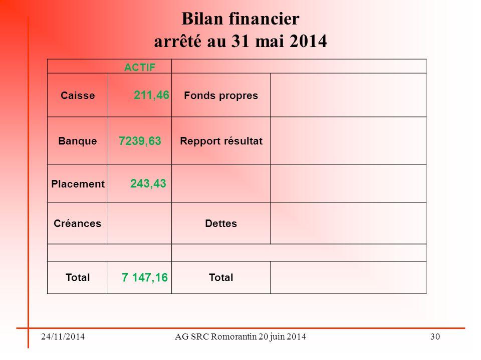 Bilan financier arrêté au 31 mai 2014