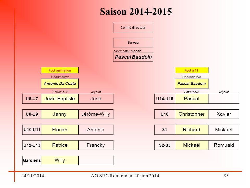 Saison 2014-2015 Pascal Baudoin Jean-Baptiste José Pascal Janny