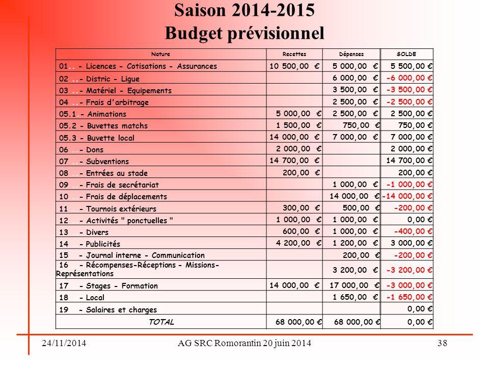 Saison 2014-2015 Budget prévisionnel