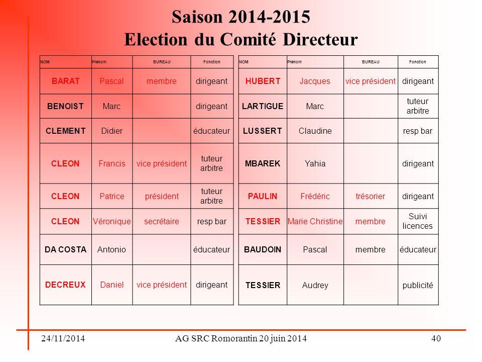 Saison 2014-2015 Election du Comité Directeur