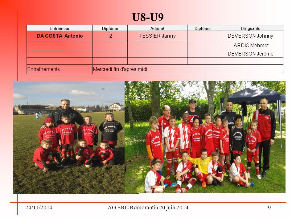 U8-U9 07/04/2017 AG SRC Romorantin 20 juin 2014