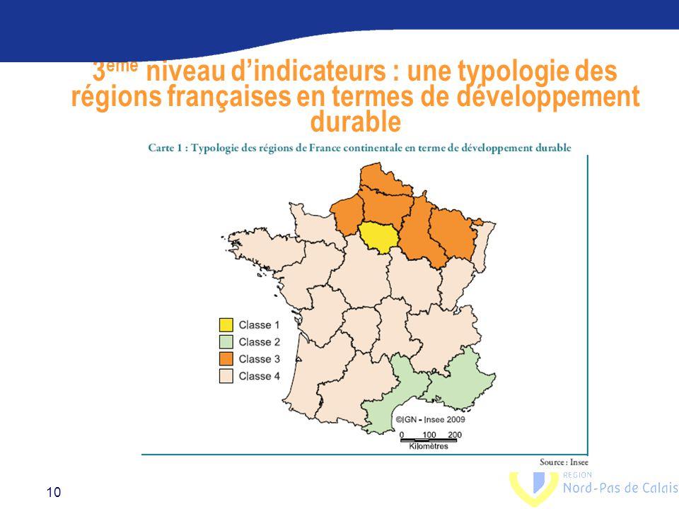 3ème niveau d'indicateurs : une typologie des régions françaises en termes de développement durable