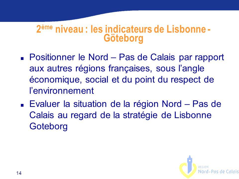 2ème niveau : les indicateurs de Lisbonne - Göteborg
