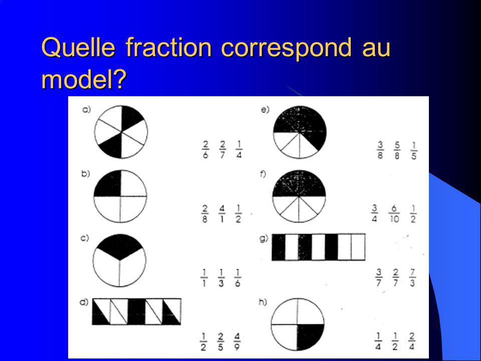Quelle fraction correspond au model