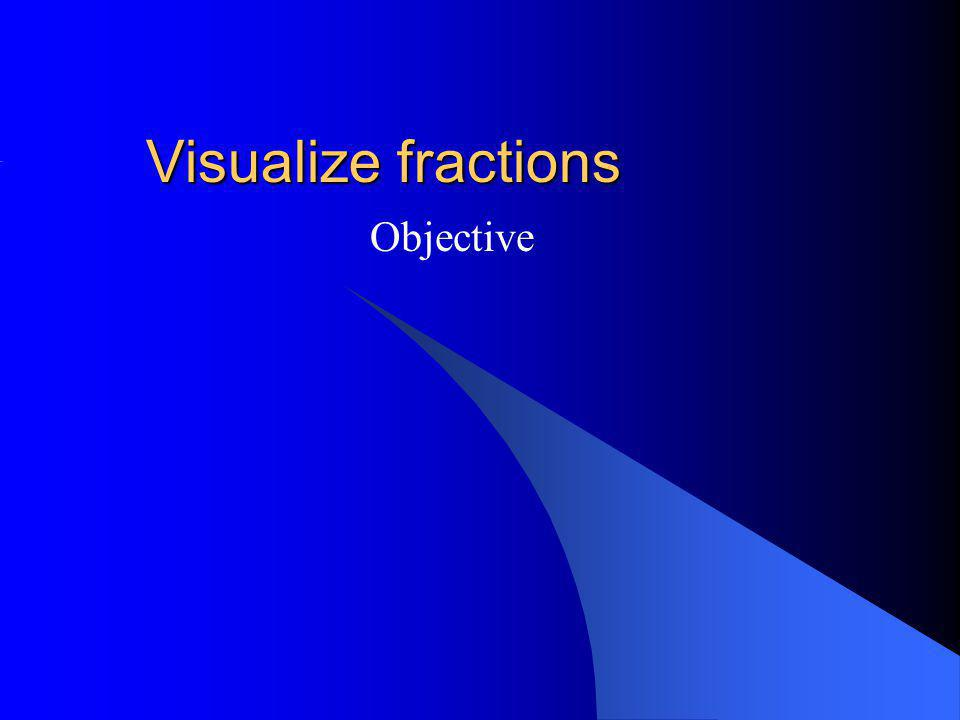 Visualize fractions Objective