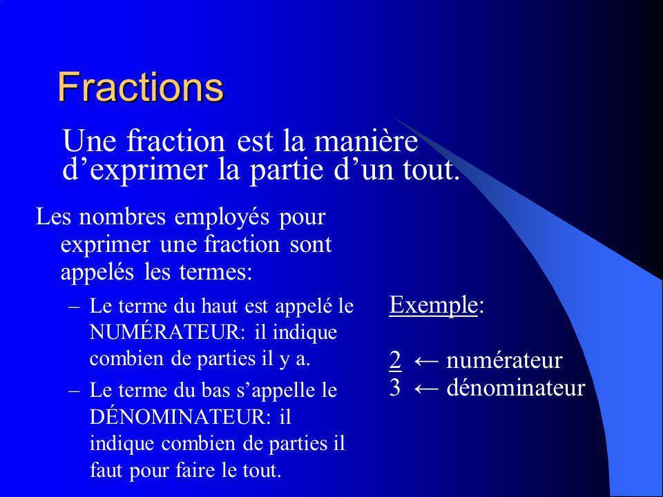 Fractions Une fraction est la manière d'exprimer la partie d'un tout.