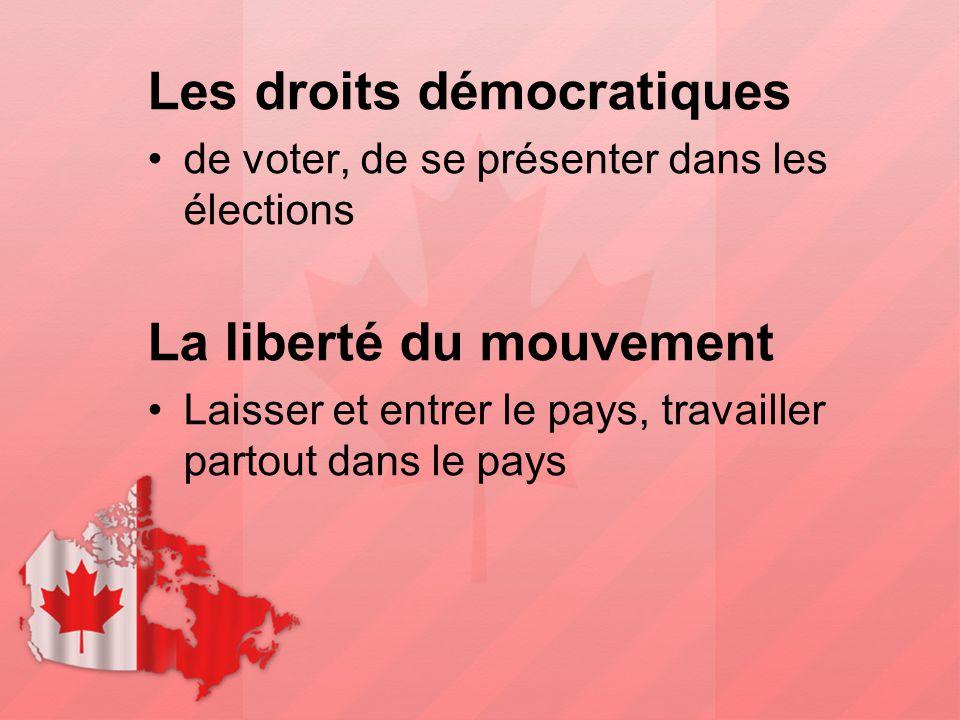Les droits démocratiques