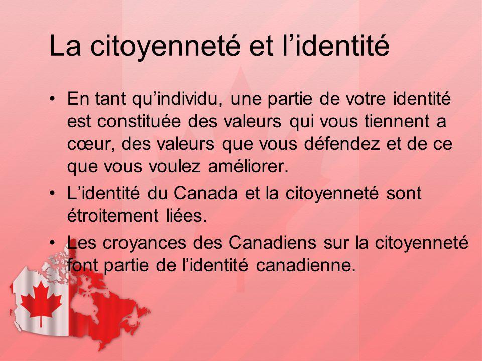 La citoyenneté et l'identité