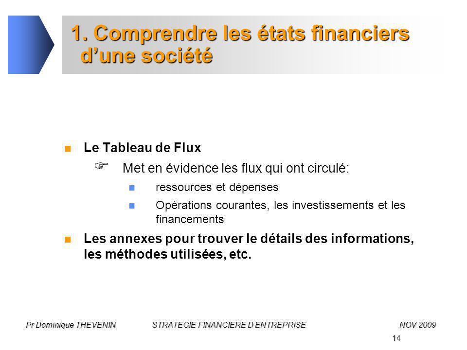 1. Comprendre les états financiers d'une société