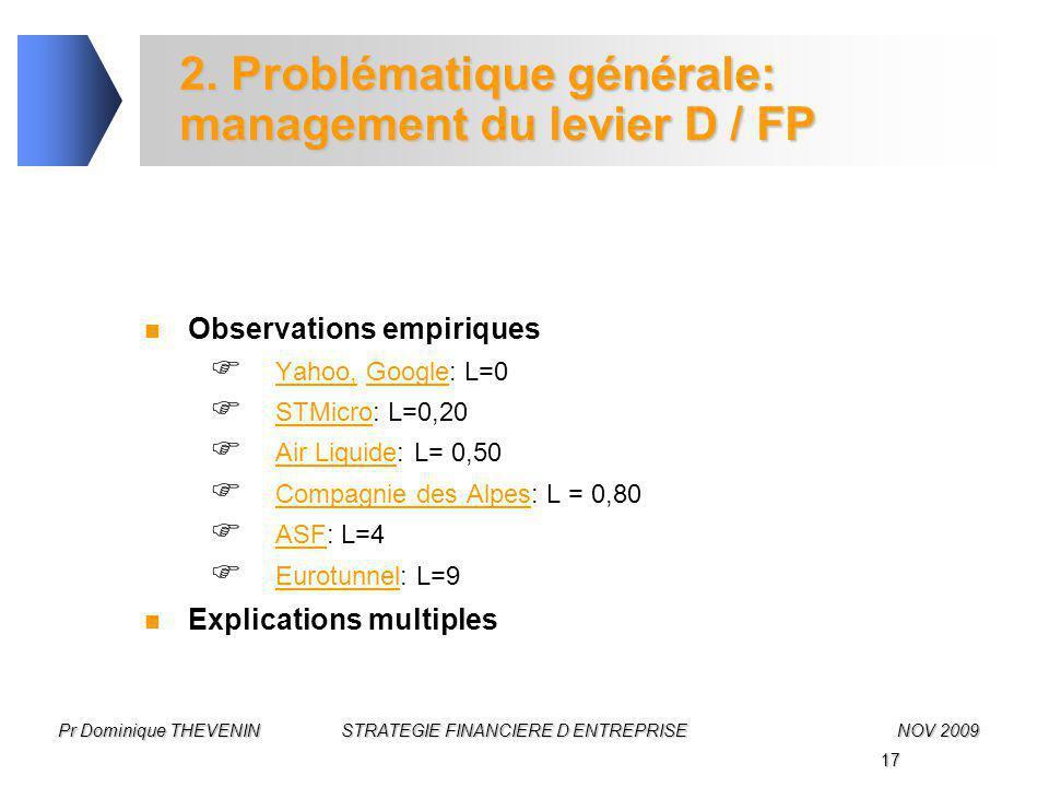 2. Problématique générale: management du levier D / FP