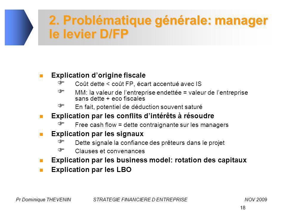 2. Problématique générale: manager le levier D/FP