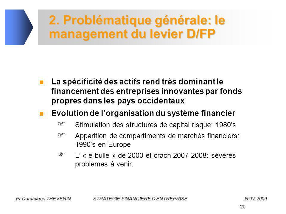 2. Problématique générale: le management du levier D/FP