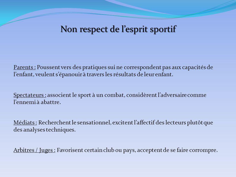 Non respect de l'esprit sportif