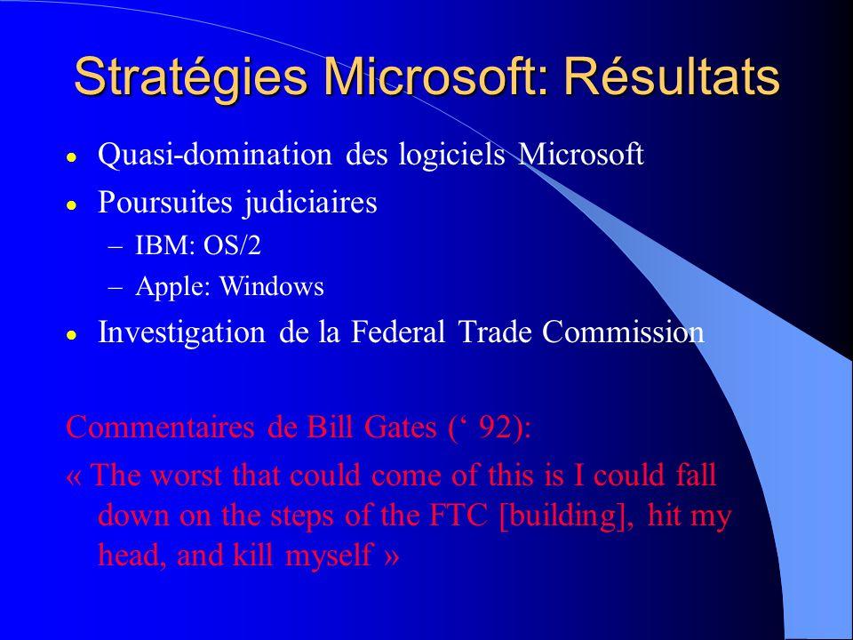 Stratégies Microsoft: Résultats