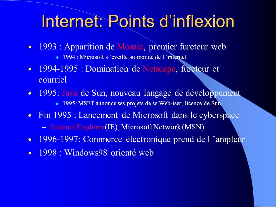 Internet: Points d'inflexion