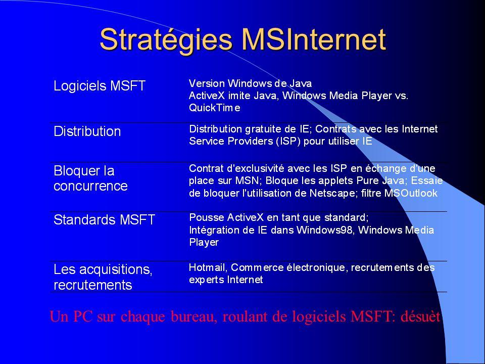 Stratégies MSInternet