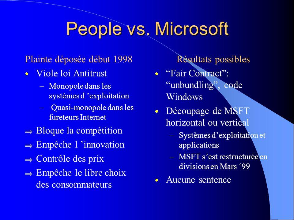 People vs. Microsoft Plainte déposée début 1998 Viole loi Antitrust