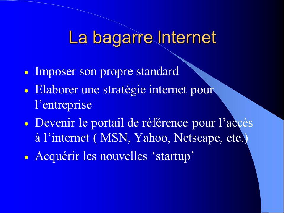 La bagarre Internet Imposer son propre standard