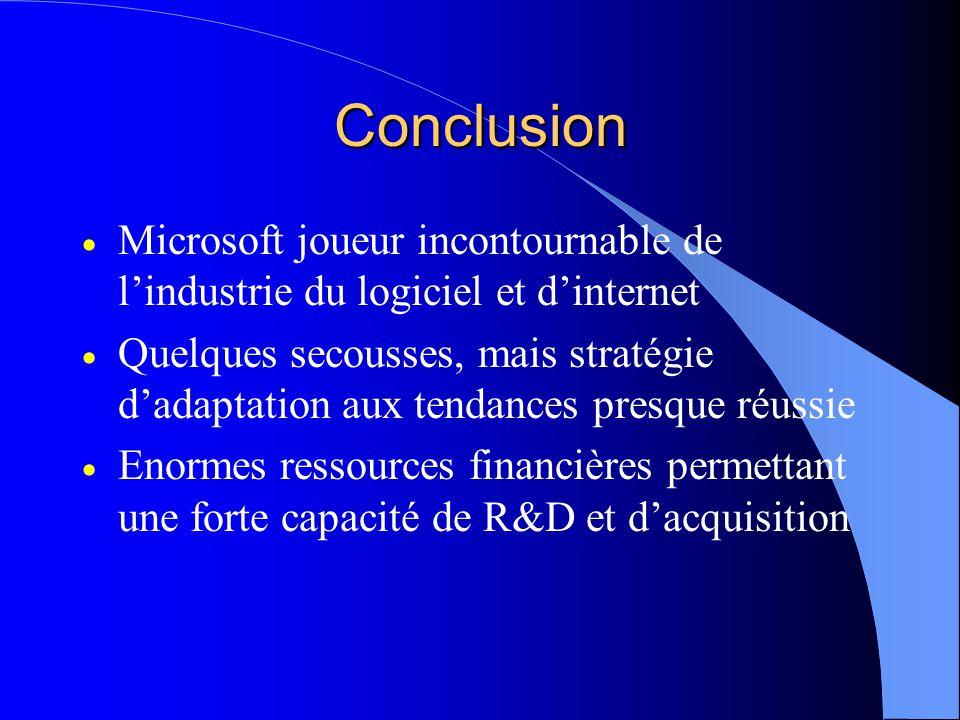 Conclusion Microsoft joueur incontournable de l'industrie du logiciel et d'internet.