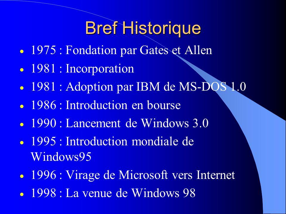 Bref Historique 1975 : Fondation par Gates et Allen