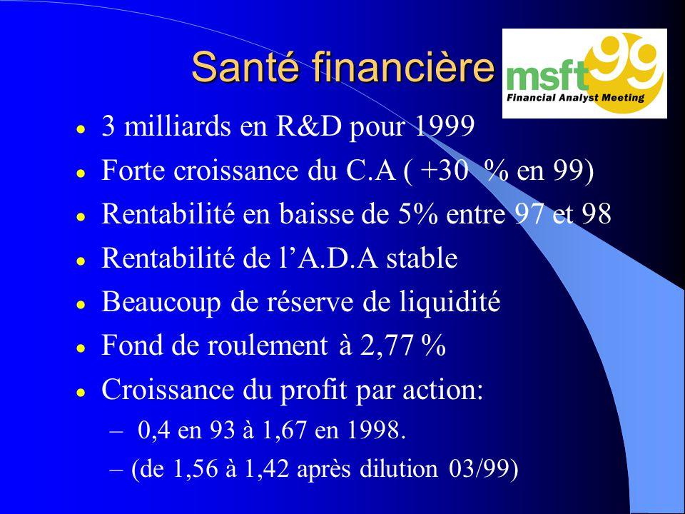 Santé financière 3 milliards en R&D pour 1999