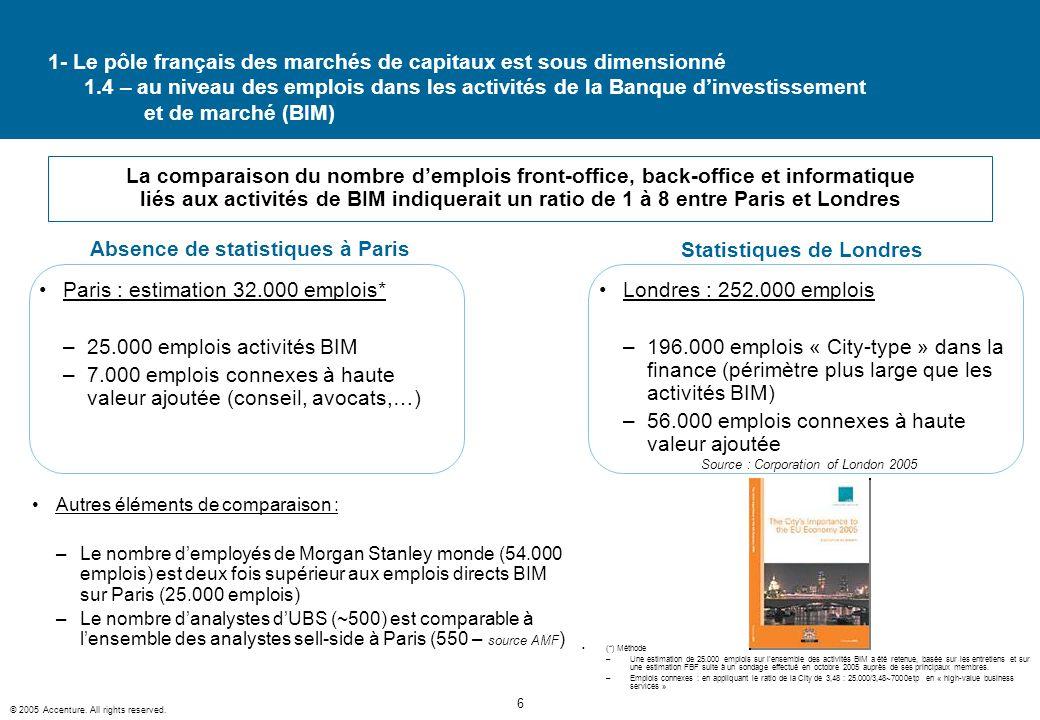 Absence de statistiques à Paris Statistiques de Londres