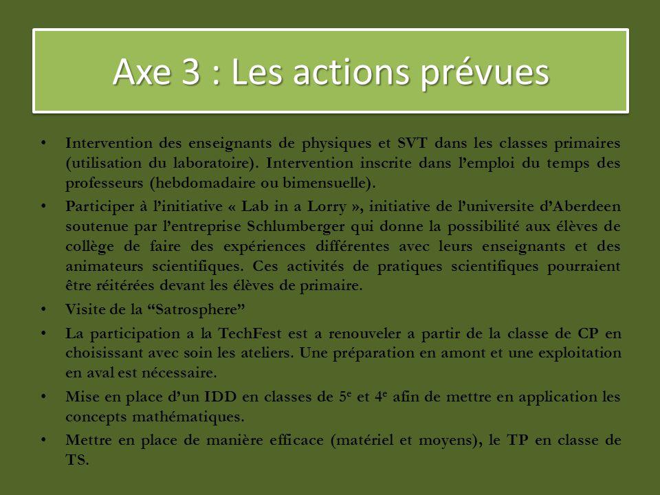 Axe 3 : Les actions prévues