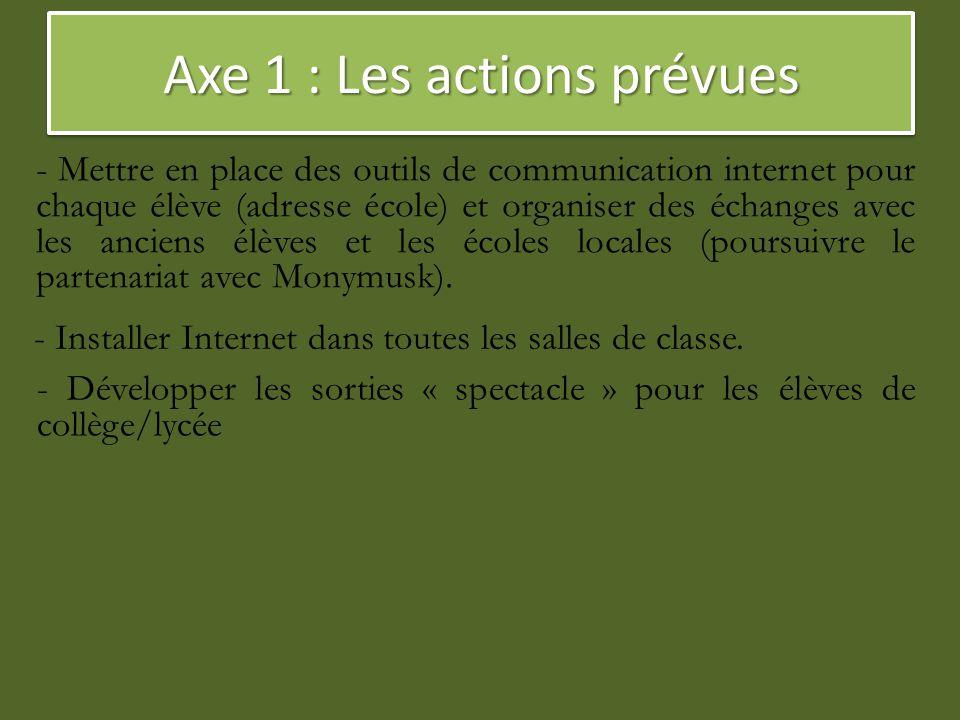 Axe 1 : Les actions prévues