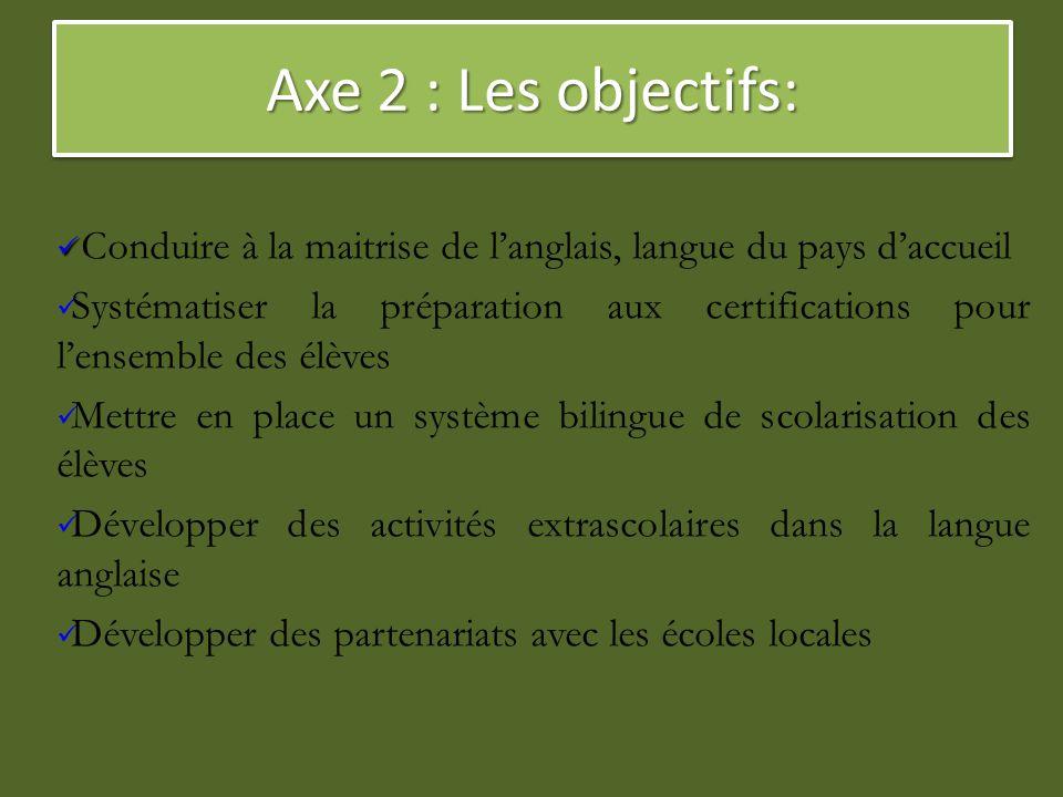 Axe 2 : Les objectifs: Conduire à la maitrise de l'anglais, langue du pays d'accueil.
