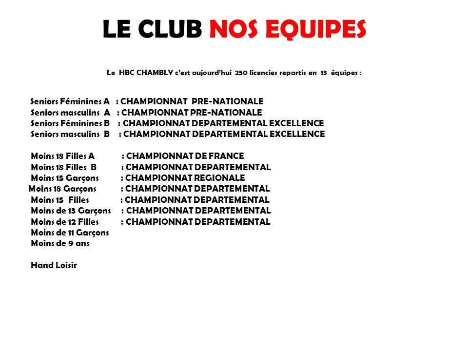 LE CLUB NOS EQUIPES Seniors masculins A : CHAMPIONNAT PRE-NATIONALE