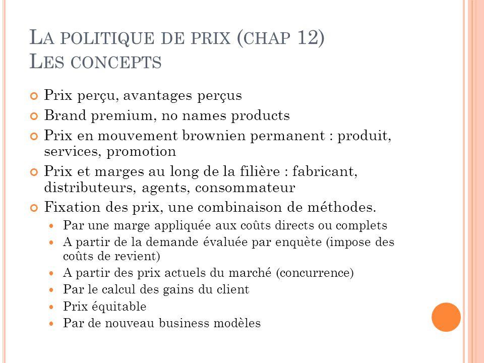 La politique de prix (chap 12) Les concepts