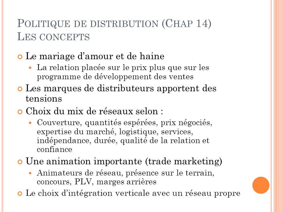 Politique de distribution (Chap 14) Les concepts