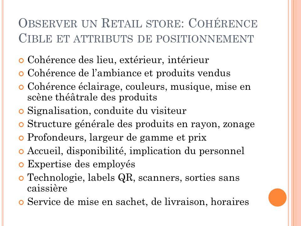 Observer un Retail store: Cohérence Cible et attributs de positionnement
