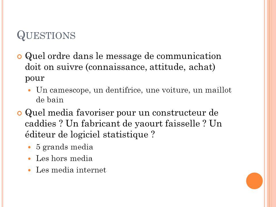 Questions Quel ordre dans le message de communication doit on suivre (connaissance, attitude, achat) pour.
