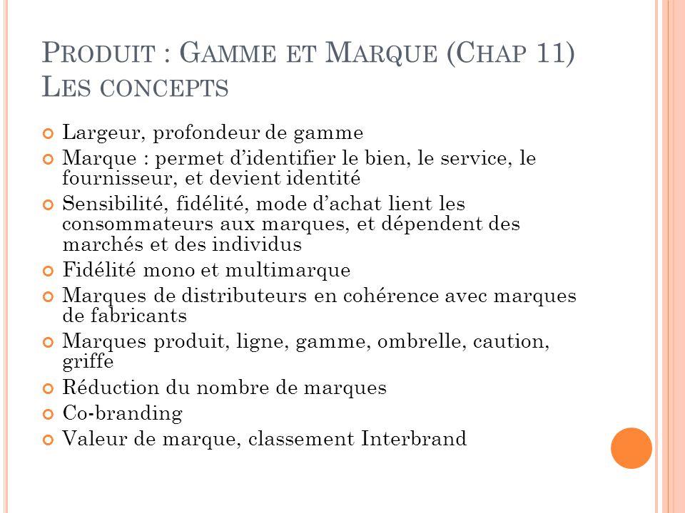 Produit : Gamme et Marque (Chap 11) Les concepts