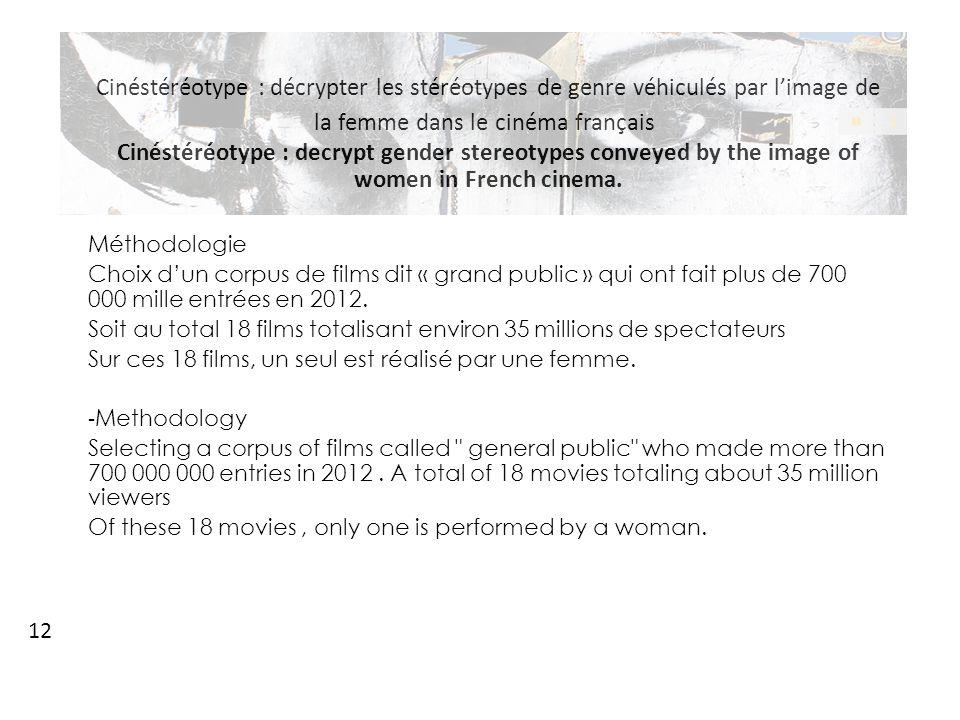 Cinéstéréotype : décrypter les stéréotypes de genre véhiculés par l'image de la femme dans le cinéma français Cinéstéréotype : decrypt gender stereotypes conveyed by the image of women in French cinema.