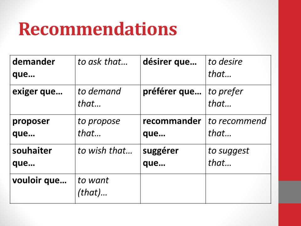 Recommendations demander que… to ask that… désirer que…