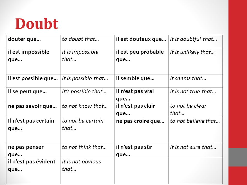 Doubt douter que… to doubt that… il est douteux que…