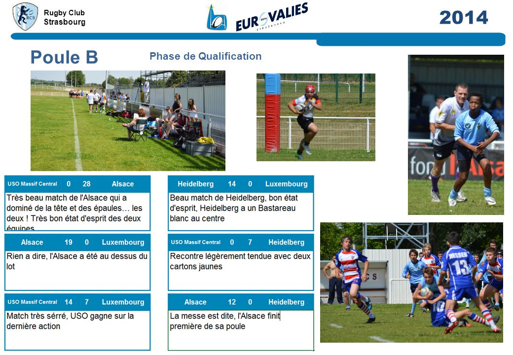 Poule B Phase de Qualification