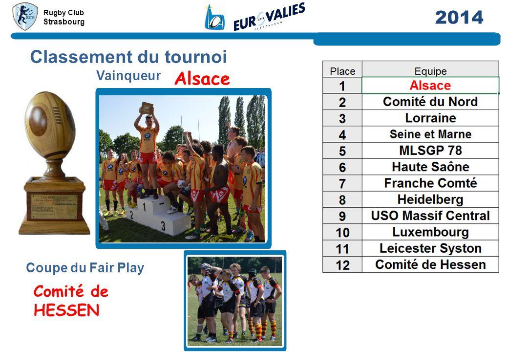 Classement du tournoi Alsace Comité de HESSEN Vainqueur