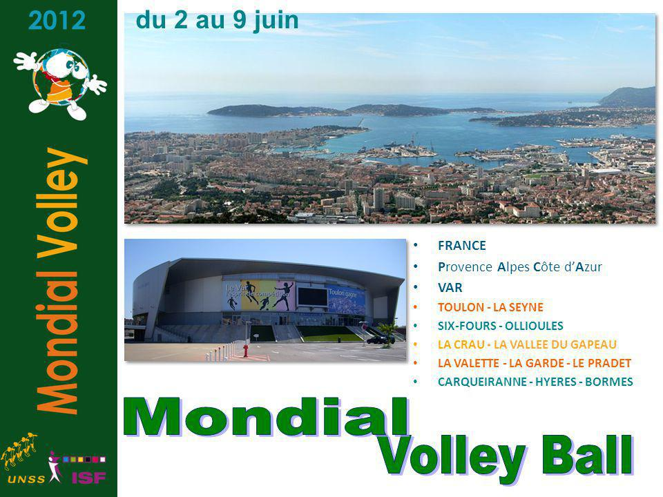 Mondial Volley Ball du 2 au 9 juin FRANCE Provence Alpes Côte d'Azur