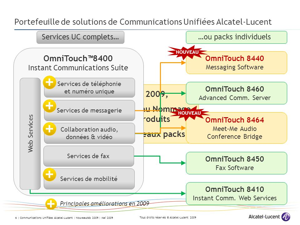 Portefeuille de solutions de Communications Unifiées Alcatel-Lucent