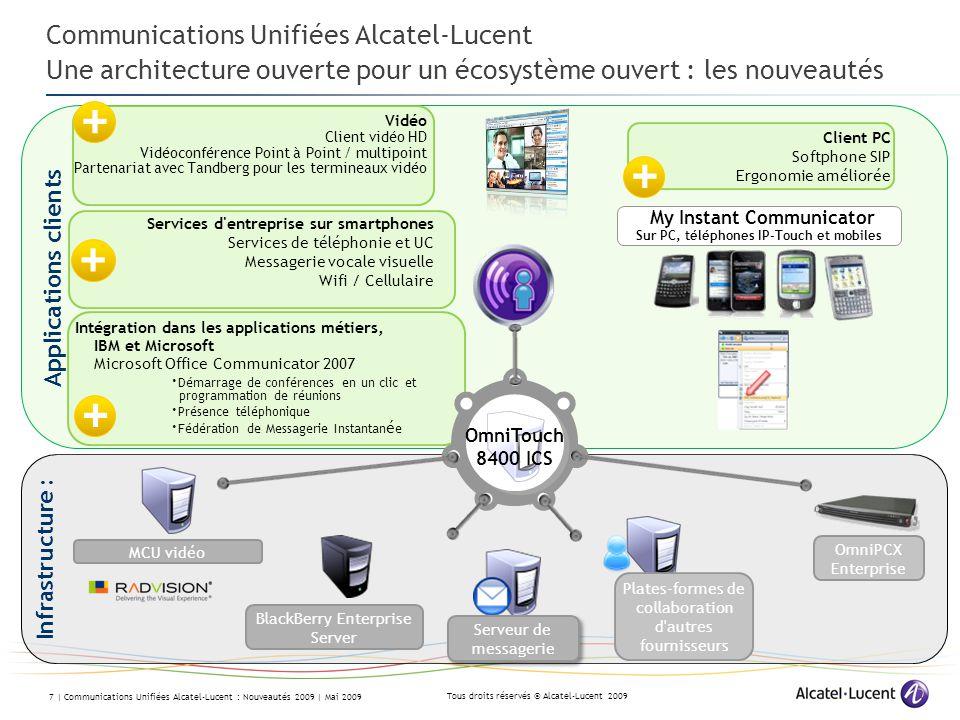 My Instant Communicator Sur PC, téléphones IP-Touch et mobiles