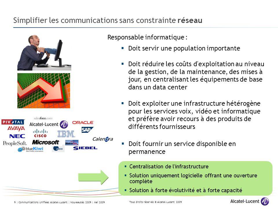 Simplifier les communications sans constrainte réseau