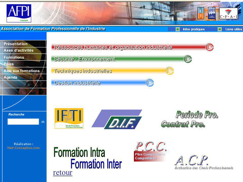 Periode Pro. D.I.F. Contrat Pro. Formation Intra Formation Inter