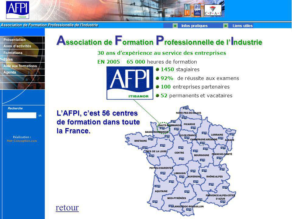 Association de Formation Professionnelle de l'Industrie