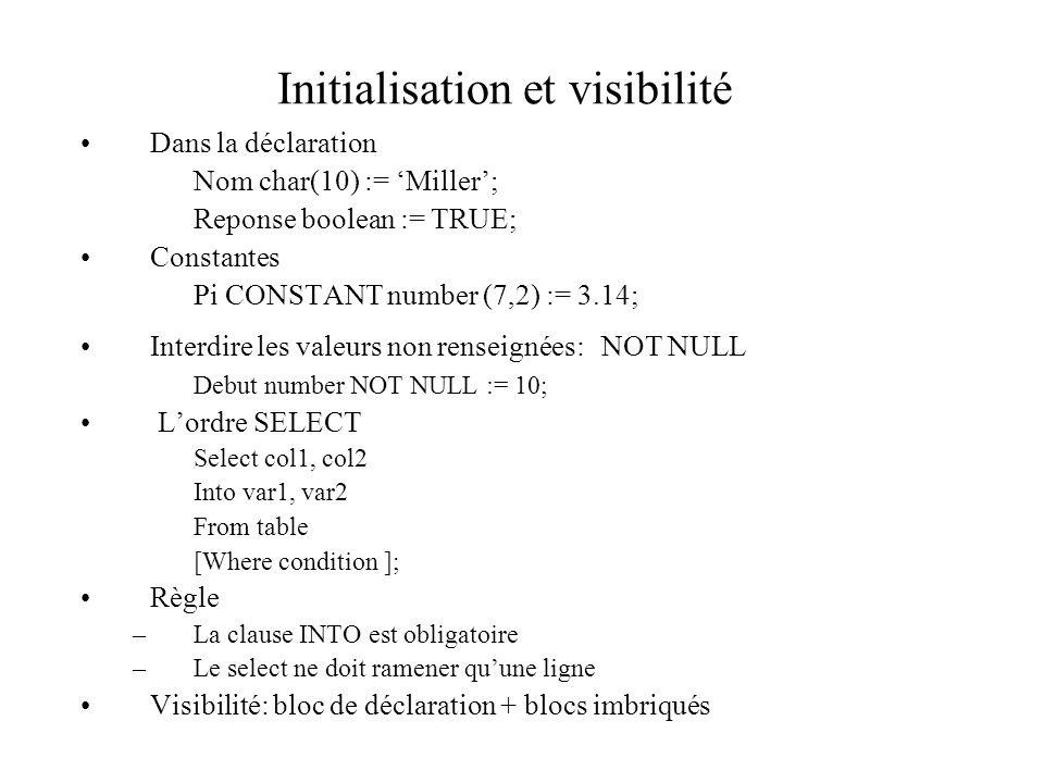 Initialisation et visibilité