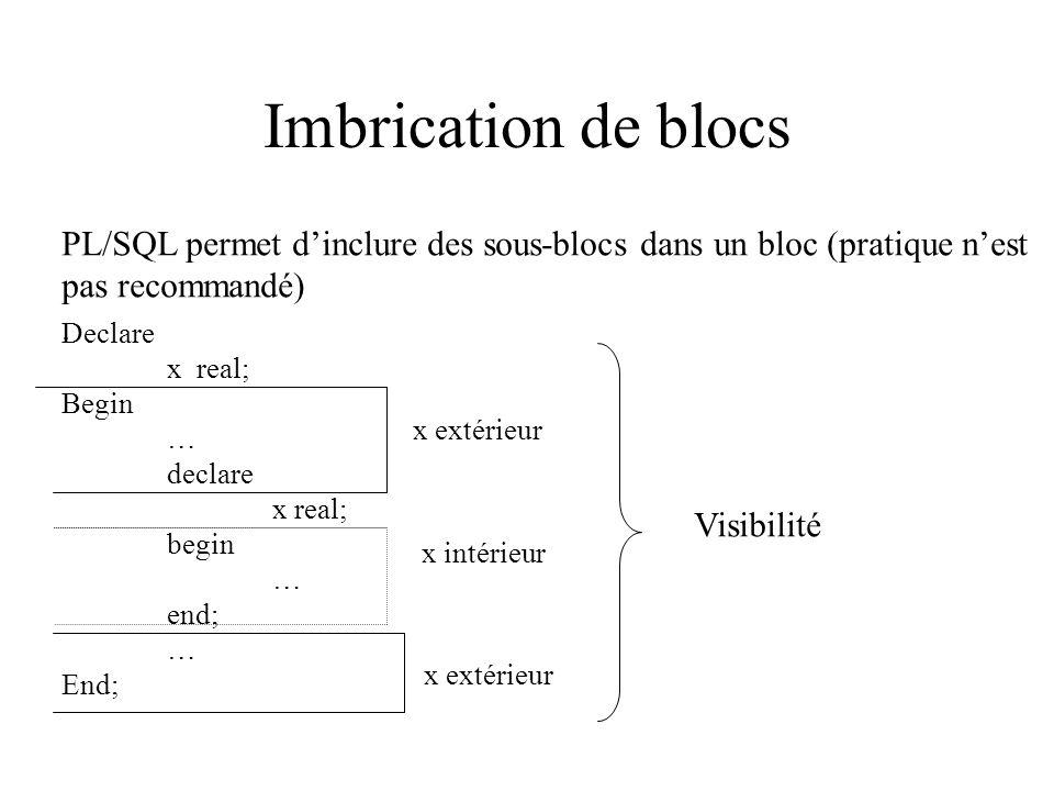 Imbrication de blocs PL/SQL permet d'inclure des sous-blocs dans un bloc (pratique n'est. pas recommandé)