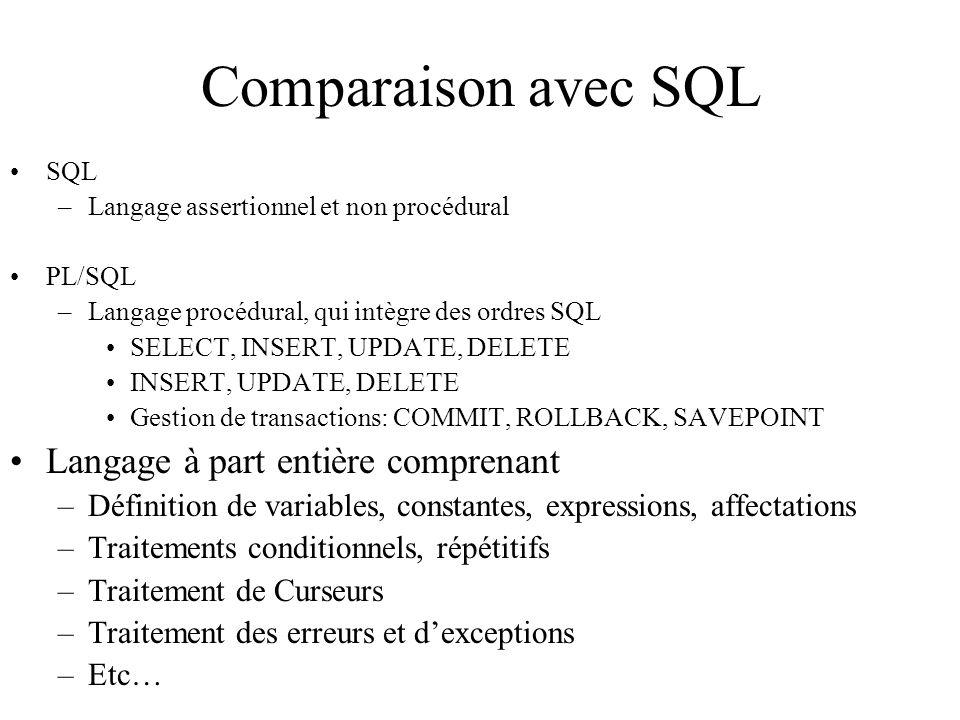 Comparaison avec SQL Langage à part entière comprenant