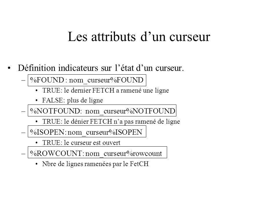 Les attributs d'un curseur